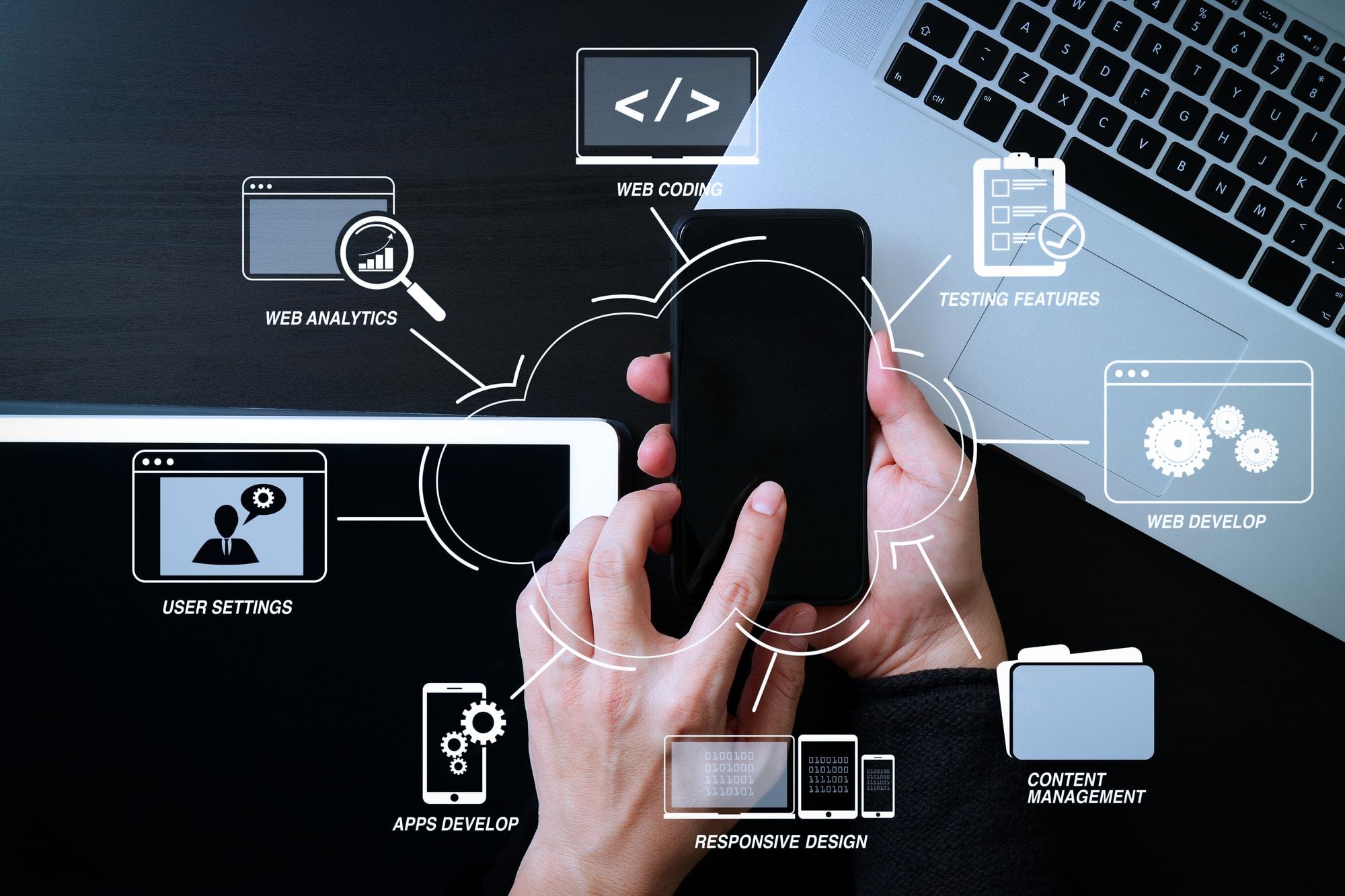 App Entwicklung 5 Schritte